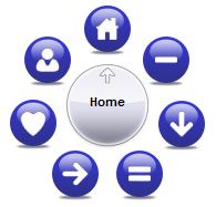 Создаем круглое меню для сайта