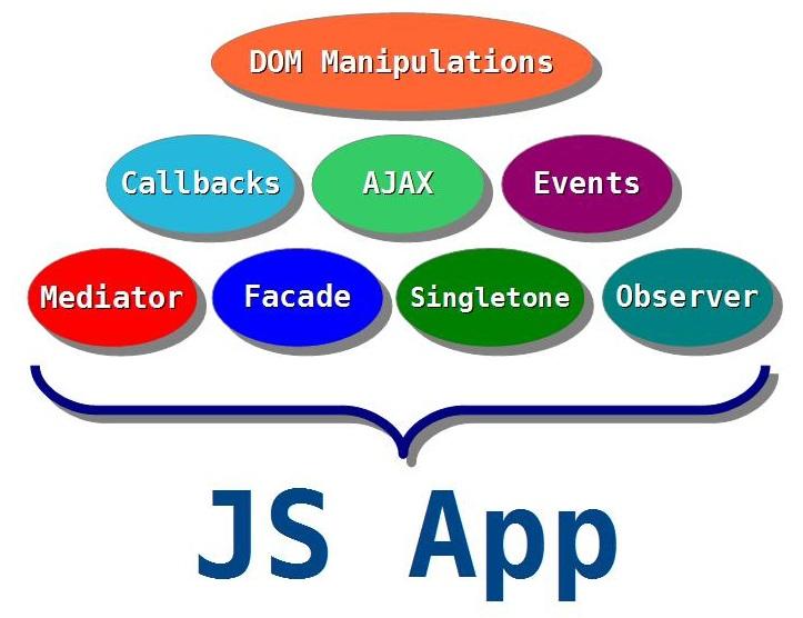Переходы внутри сайта без перезагрузки на javascript history