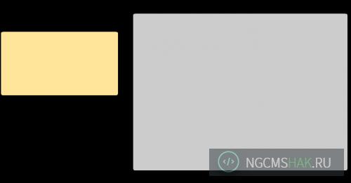 Фиксируем блоки при прокрутке для bootstrap