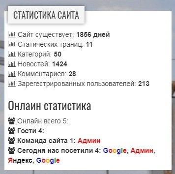 Плагин Статистика сайта - site_stats