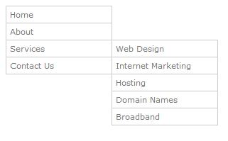 Выпадающие меню на CSS